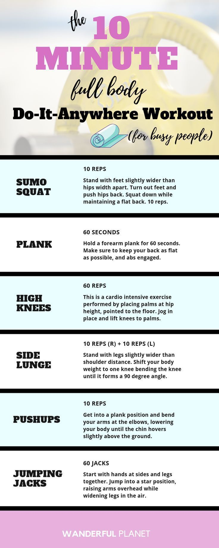 10 Minute Full Body Workout You Can Do Anywhere Fitness