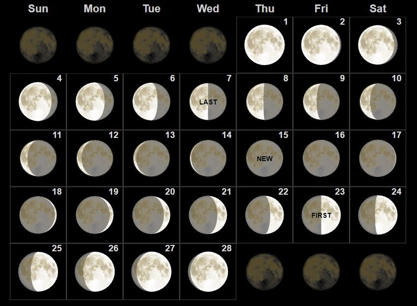 Moon Phases February 2018 Calendar May Full Moon Moon Phase Calendar New Moon Calendar