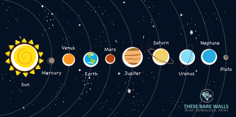 solar system for kids - 1440×720