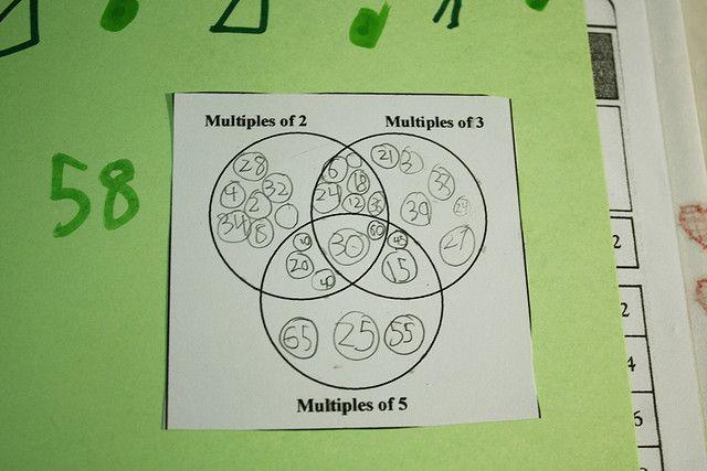 triple venn diagram