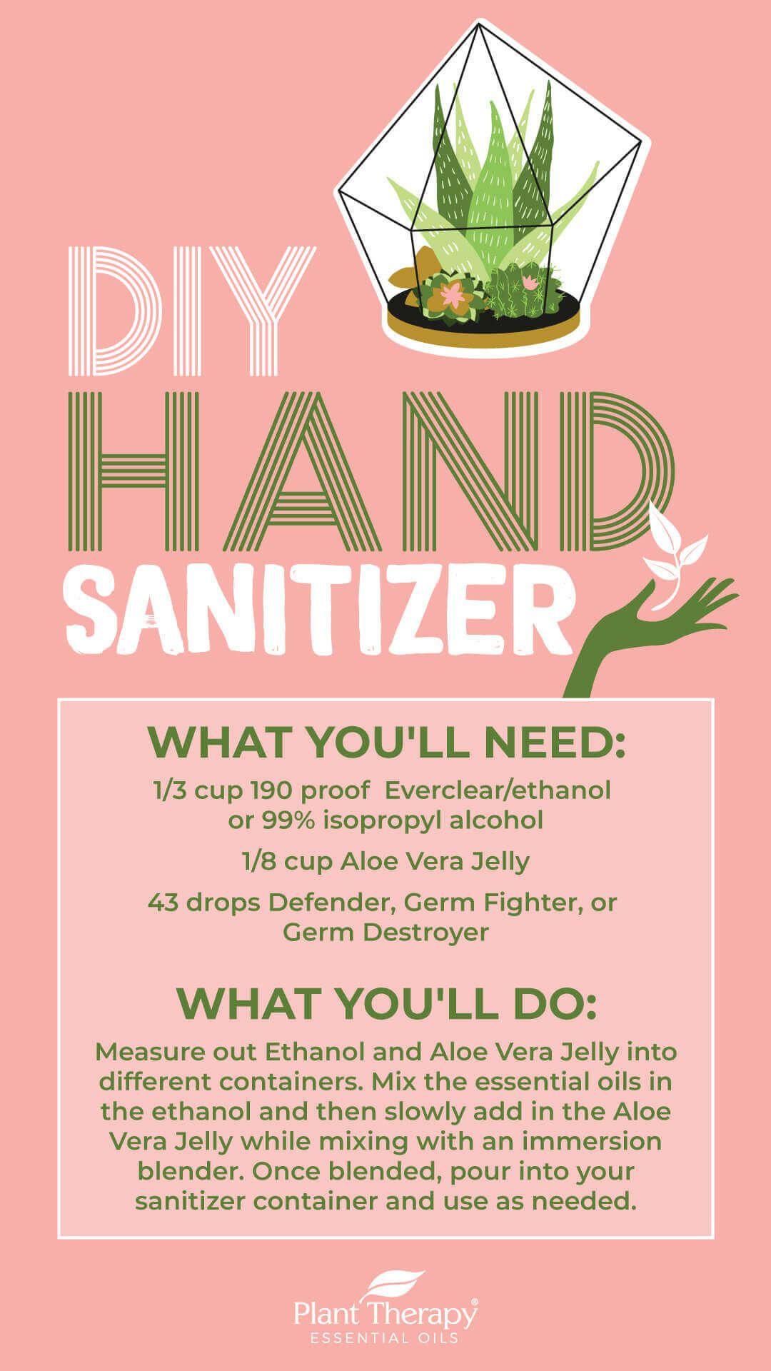 Diy Essential Oil Hand Sanitizer Essential Oils Hand Sanitizer