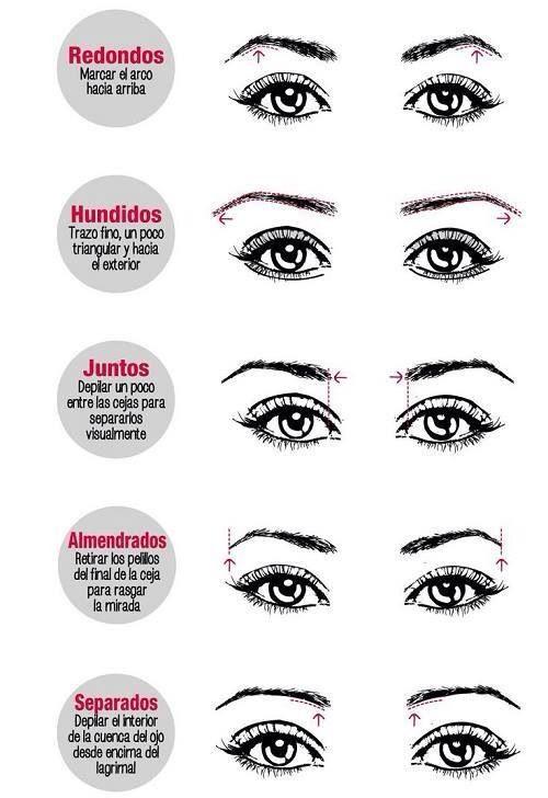 Como Depilar Las Cejas De Acuerdo Al Tipo De Ojos Tipo De Ojos Maquillaje Cejas Perfectas Maquillaje De Cejas