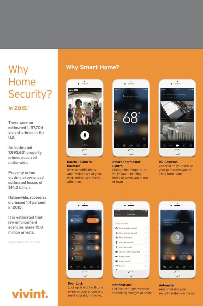 Vivint Smart Home Automation Vivint Home Security Smart Home Automation