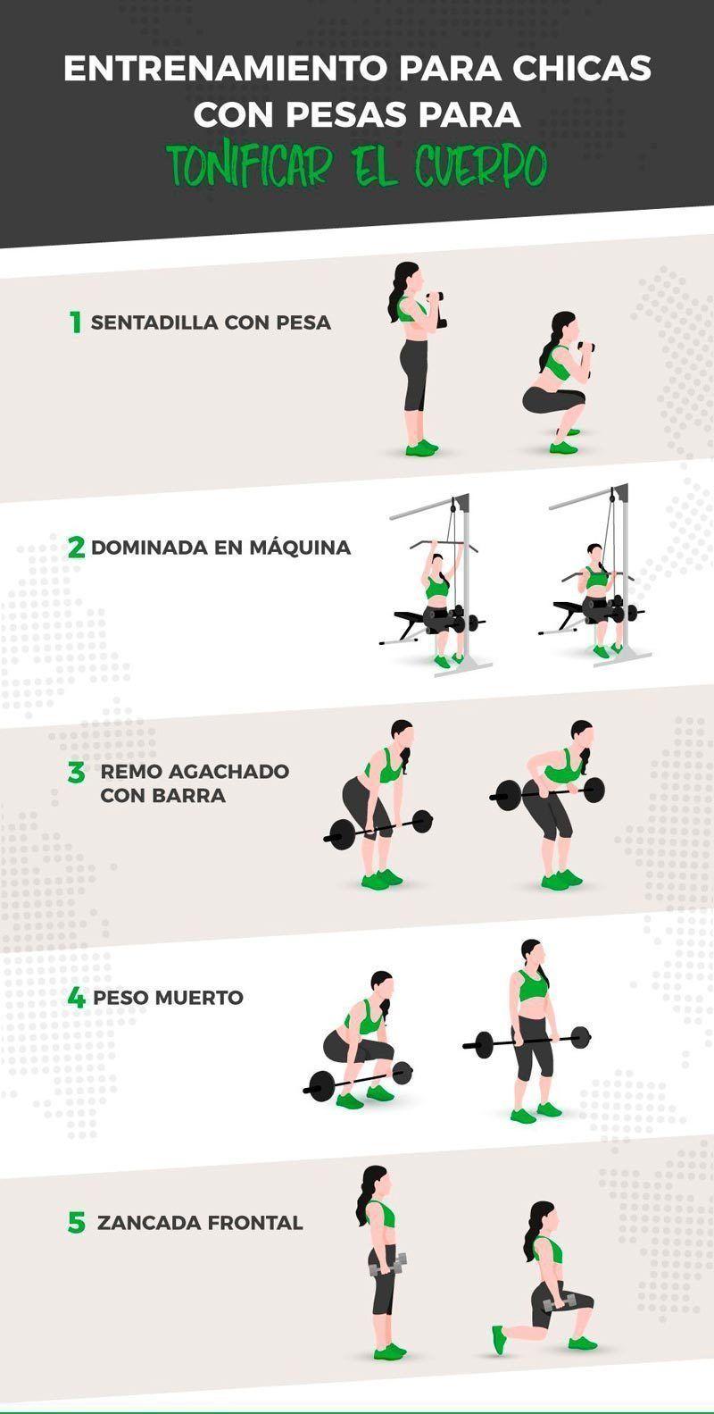 5 Rutinas Para Tonificar Tu Cuerpo Gym Workout Tips Gym Plan Workout Plan Gym