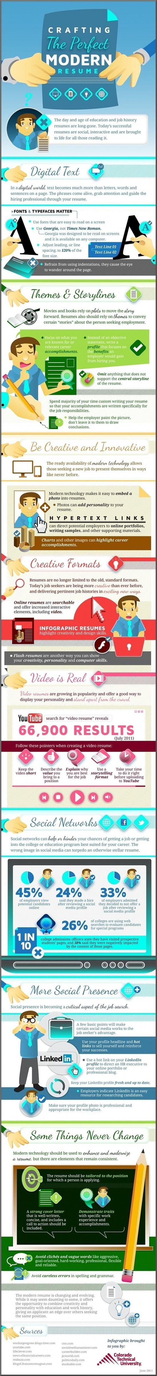 Bring Life To Your Resume Infographic Modern Resume Online Work