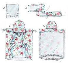 Resultado de imagen para como hacer mochilas de tela de moda