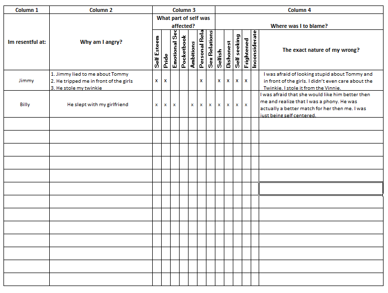 Printables. Aa 4th Step Worksheet. safarmediapps Worksheets ...