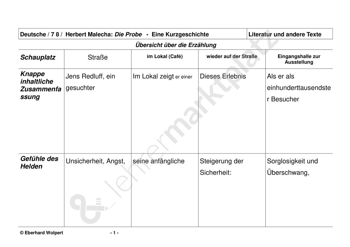 Herbert Malecha: Die Probe (Kurzgeschichte) - Materialien zum ...