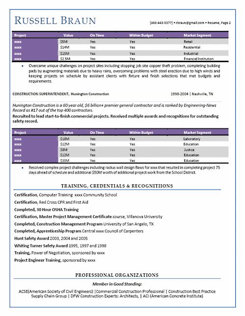 Page 2 Construction Resume Financesdocumentsresumes