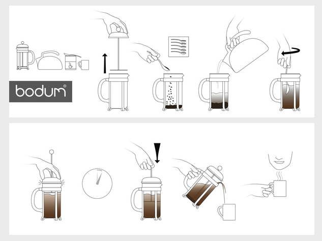Instructions For An International Aunce Without Words A Bodum French Press Coffee Maker