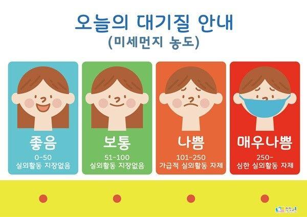 찬진교육 대기질 안내판 / 미세먼지 농도판 / 어린이집 도안 ...