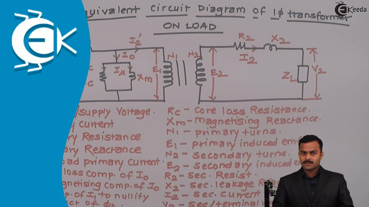 phasor diagram of single phase transformer of resistive load three phase circuits video lecture on [ 1280 x 720 Pixel ]