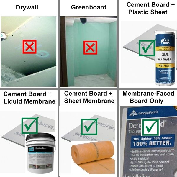 Stunning How To Install Cement Board In A Shower Photos - Bathtub ...