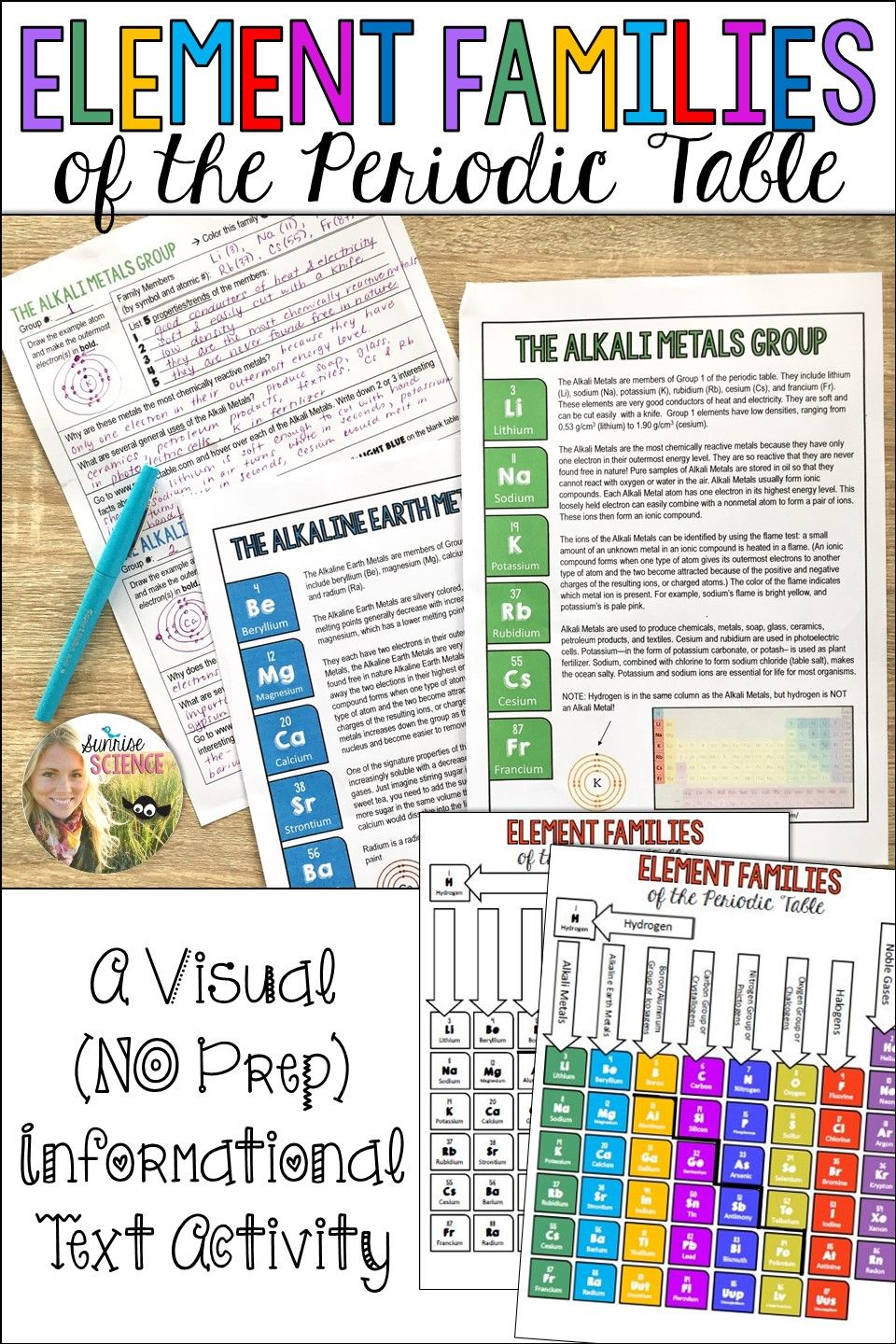 Element families of the periodic table informational text activity element families of the periodic table informational text activity urtaz Images