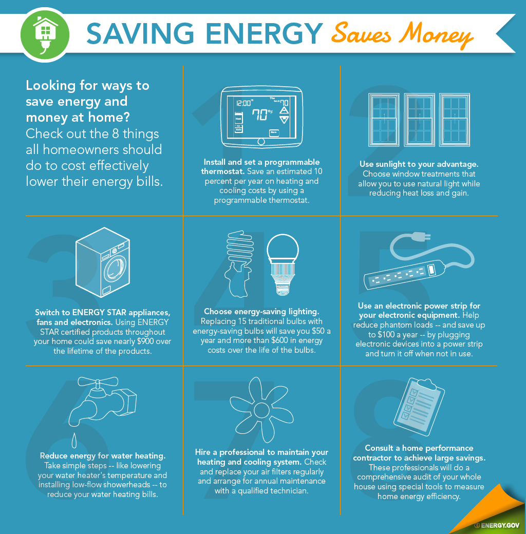 Learn easy ways to save money and energy at home. | EnergySaver.gov ...