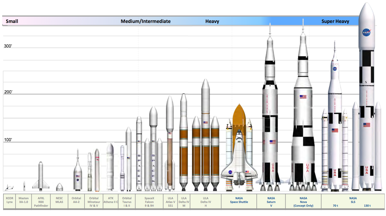 space shuttle compared to orion - photo #36