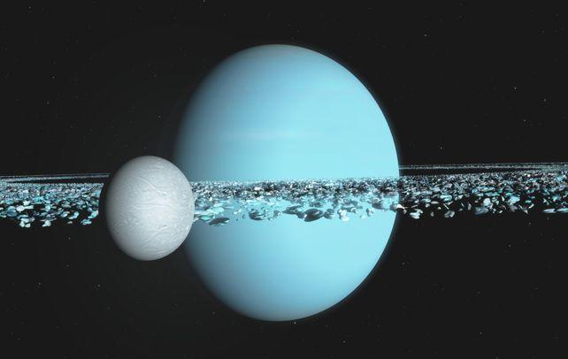 Facts About Uranus Fun Facts About Uranus Uranus Planet Uranus