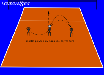 Set And Switch By Volleyballxpert Com Volleyball Training Coaching Volleyball Volleyball Drills
