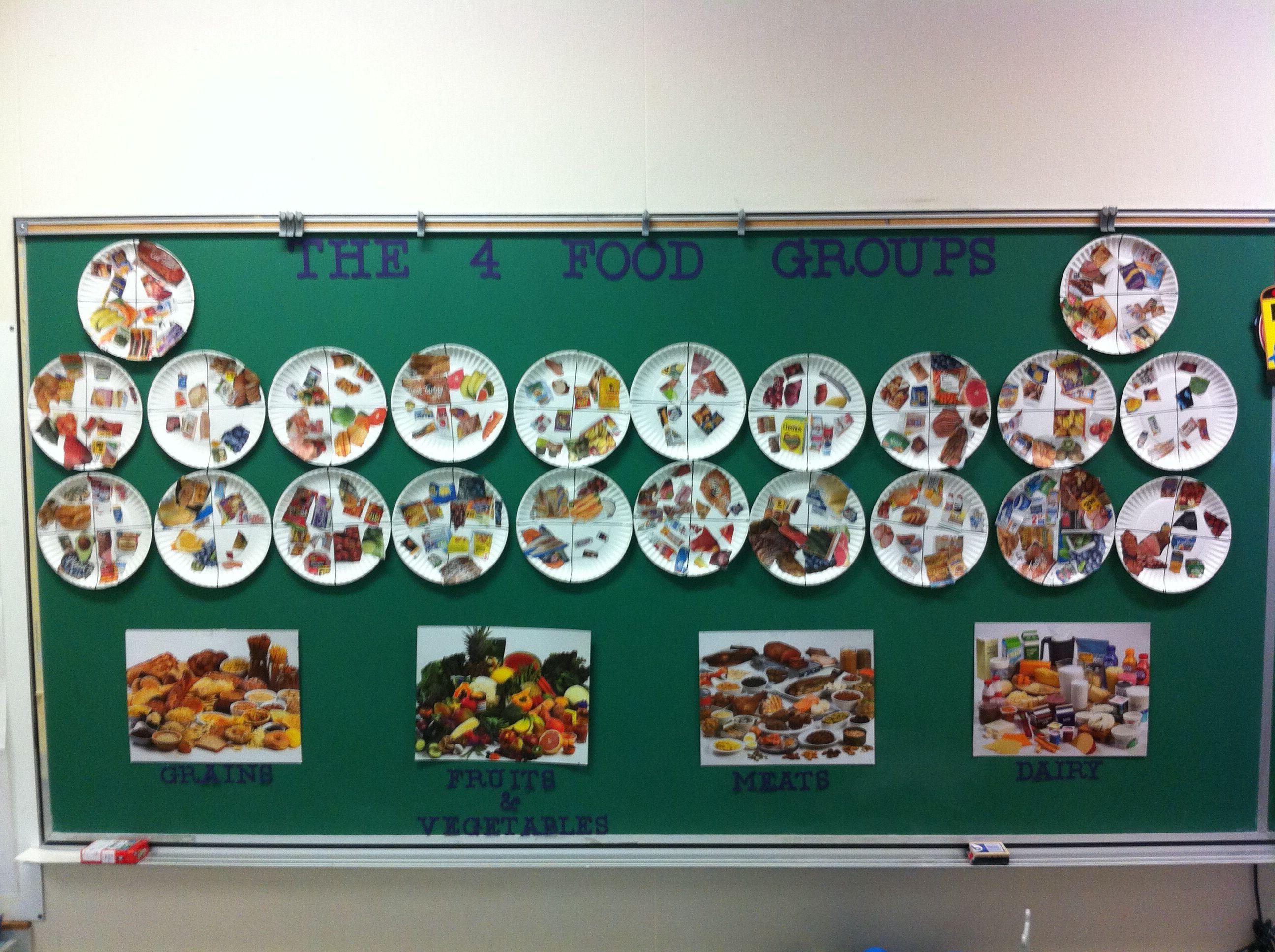 Health Four Food Groups