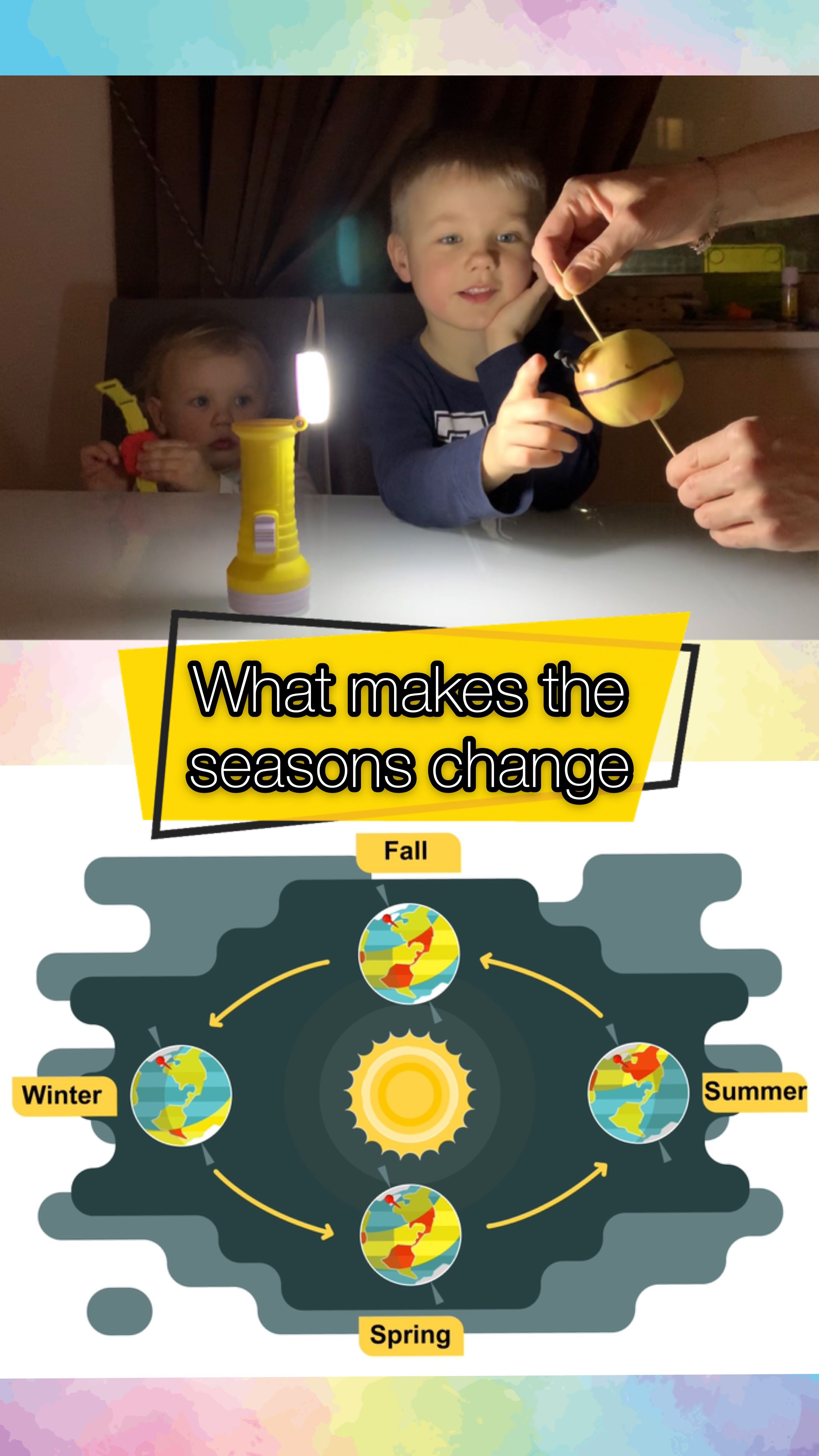 Why Do Seasons Change Seasons Lessons Preschool Science Activities Earth Lessons [ 5460 x 3072 Pixel ]