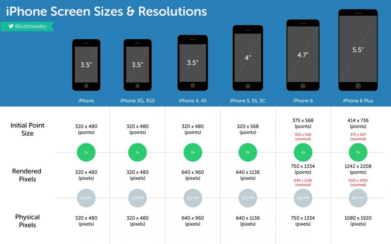 домов располагаются определить размер картинки для моего смартфона продолжает
