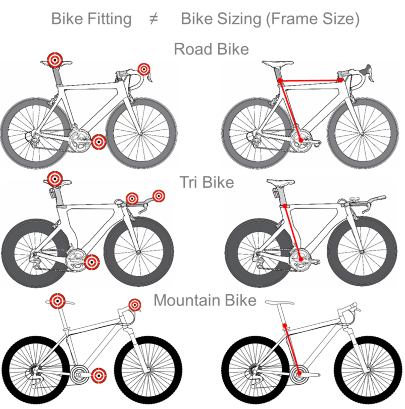 Road Bike Frame Size Images Are Posted Uploaded By