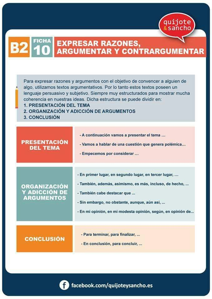 Texto Argumentativo Texto Argumentativo Textos Inforgrafia