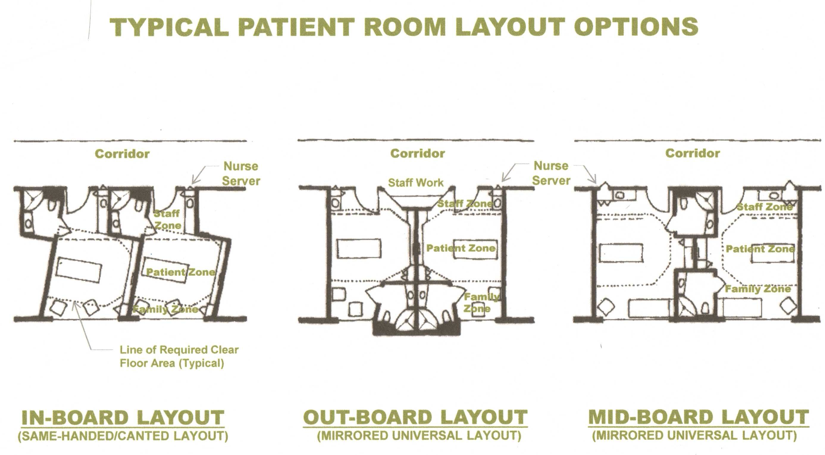 Typical patient room layouts healthcare design for Room design blueprint