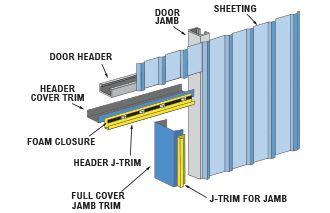 Door Openings Steel Building Details Metal Buildings