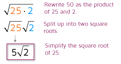 Square Root Cheat Sheet Google Search Studying Math Math Methods Mathematics Education