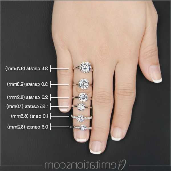 promise rings search fasion