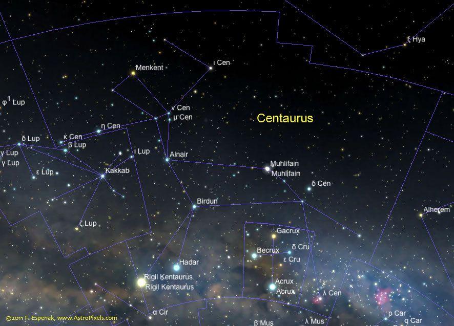 Crux & Centaurus | Stargazing | Constellations, Stargazing