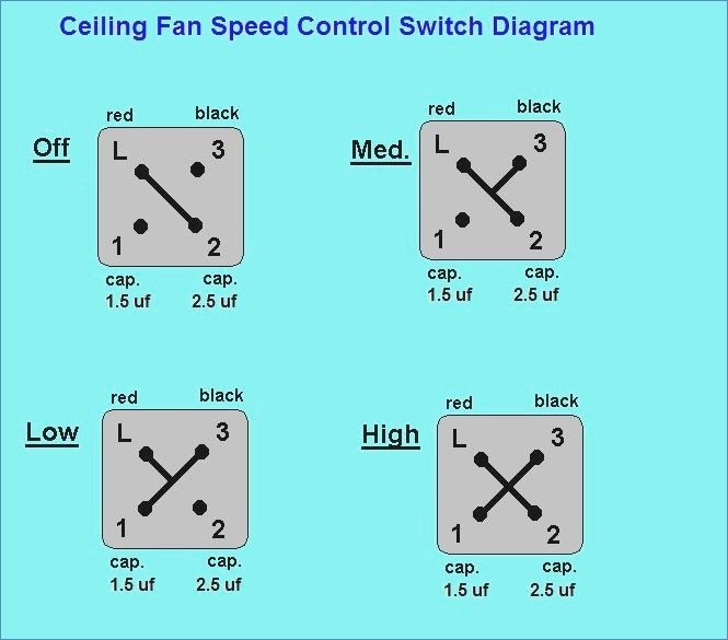Ceiling Fan Speed Control Switch Wiring Diagram | Technical ...