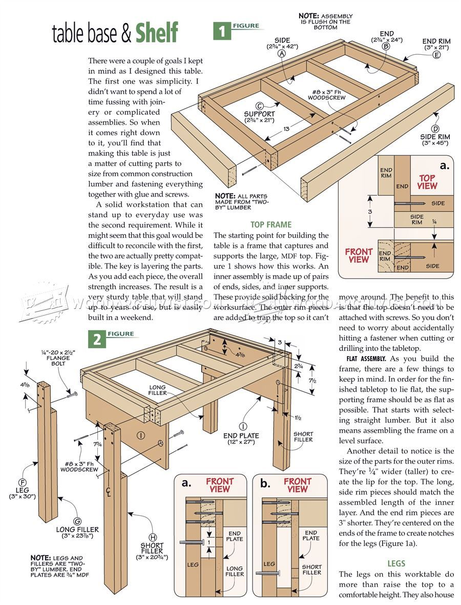 Plywood Cutting Table Plans Circular Saw Work Solutions
