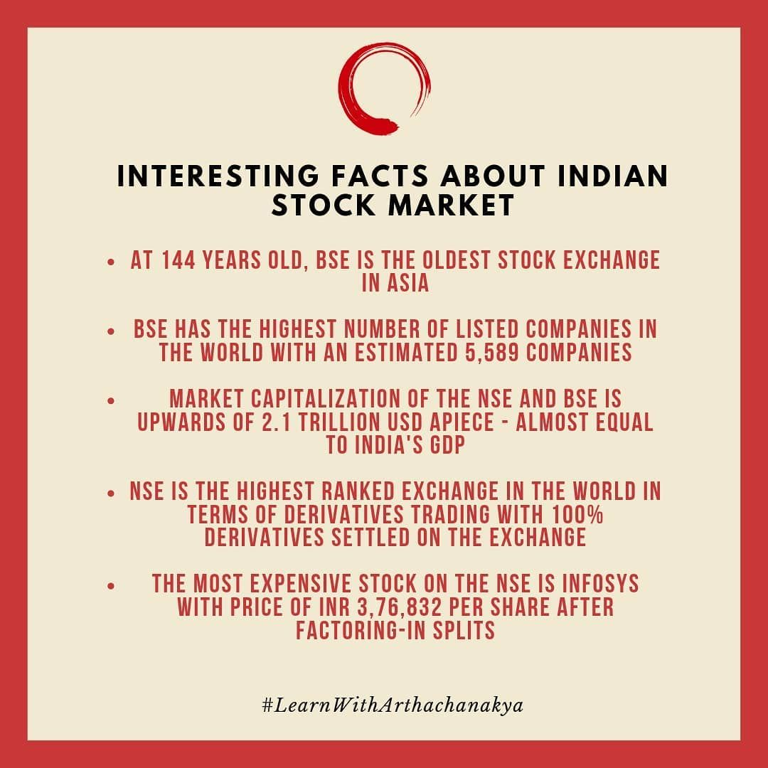 Some Mind Boggling Facts About The Indian Stock Market