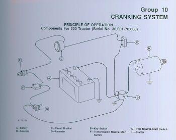 John Deere X500 Lawn Tractor Wiring Diagram also John