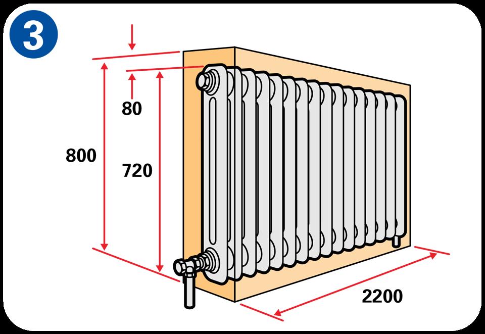 Comment Faire Un Cache Radiateur comment fabriquer un cache-radiateur ?   radiators, organizations