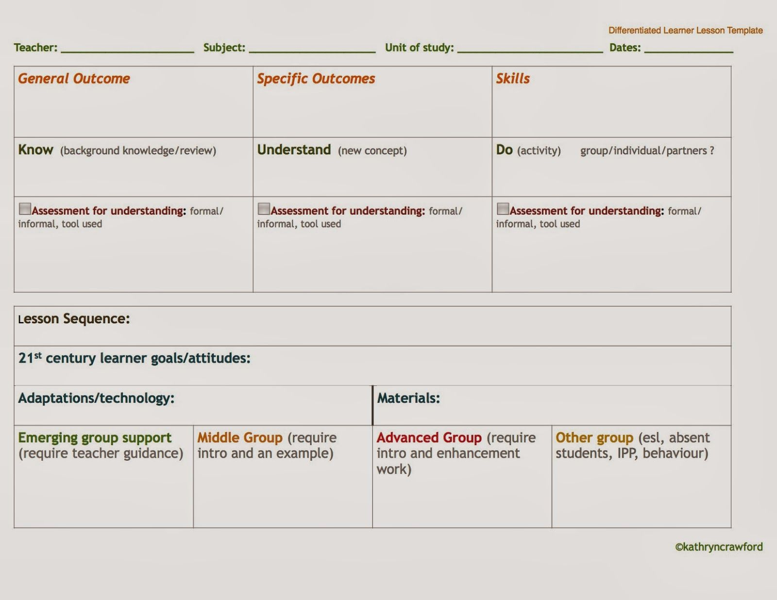Differentiated Learner Lesson Plan Template Differentiated Lesson Plans Lesson Plan Templates Differentiated Lesson