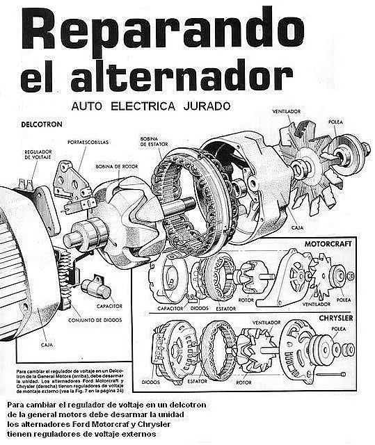bitter cars diagrama de cableado de alternador