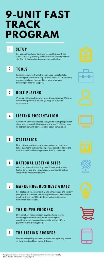 Edina Realty Puts Agent Training And Mentoring On The Fast Track Business Goal Setting Listing Presentation Real Estate Tips