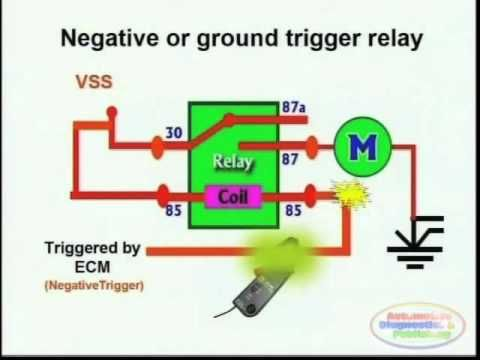 Switches, Relays and Wiring Diagrams 2 YouTube Diagram