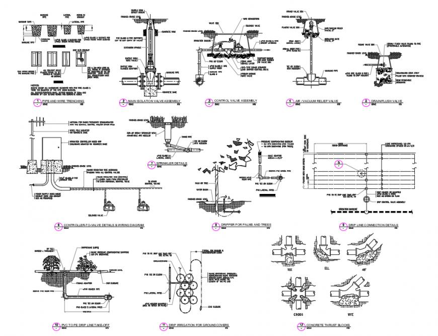 Irrigation system plumbing constructive structure details