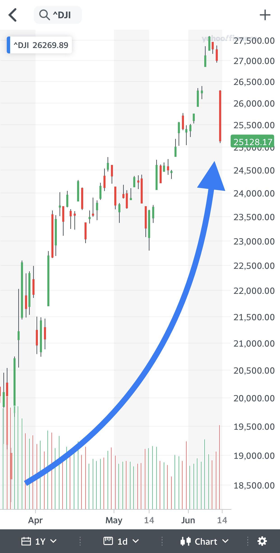 Pin On Crypto Stock Market Whales