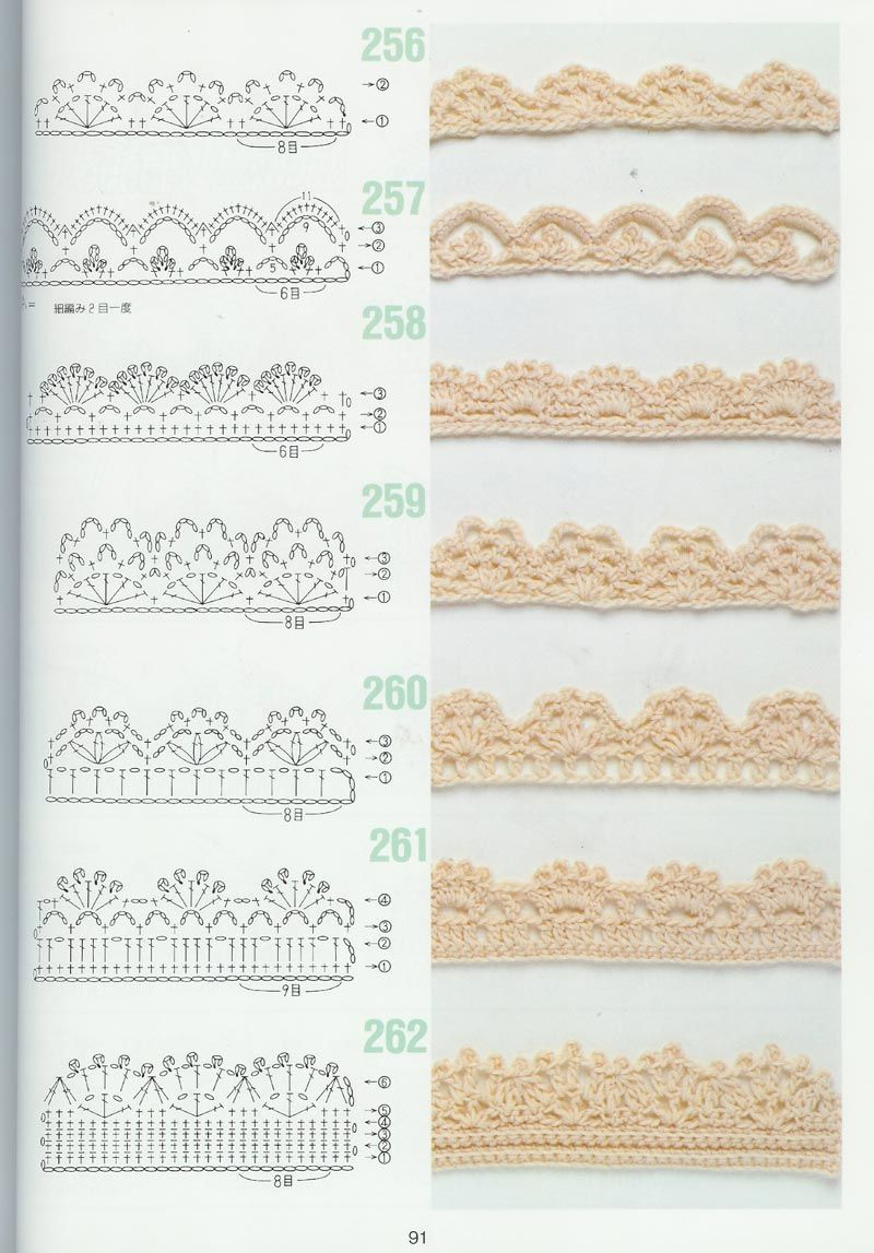 schémas de points , bordures 6 - BastetCréas | Crochet | Pinterest ...