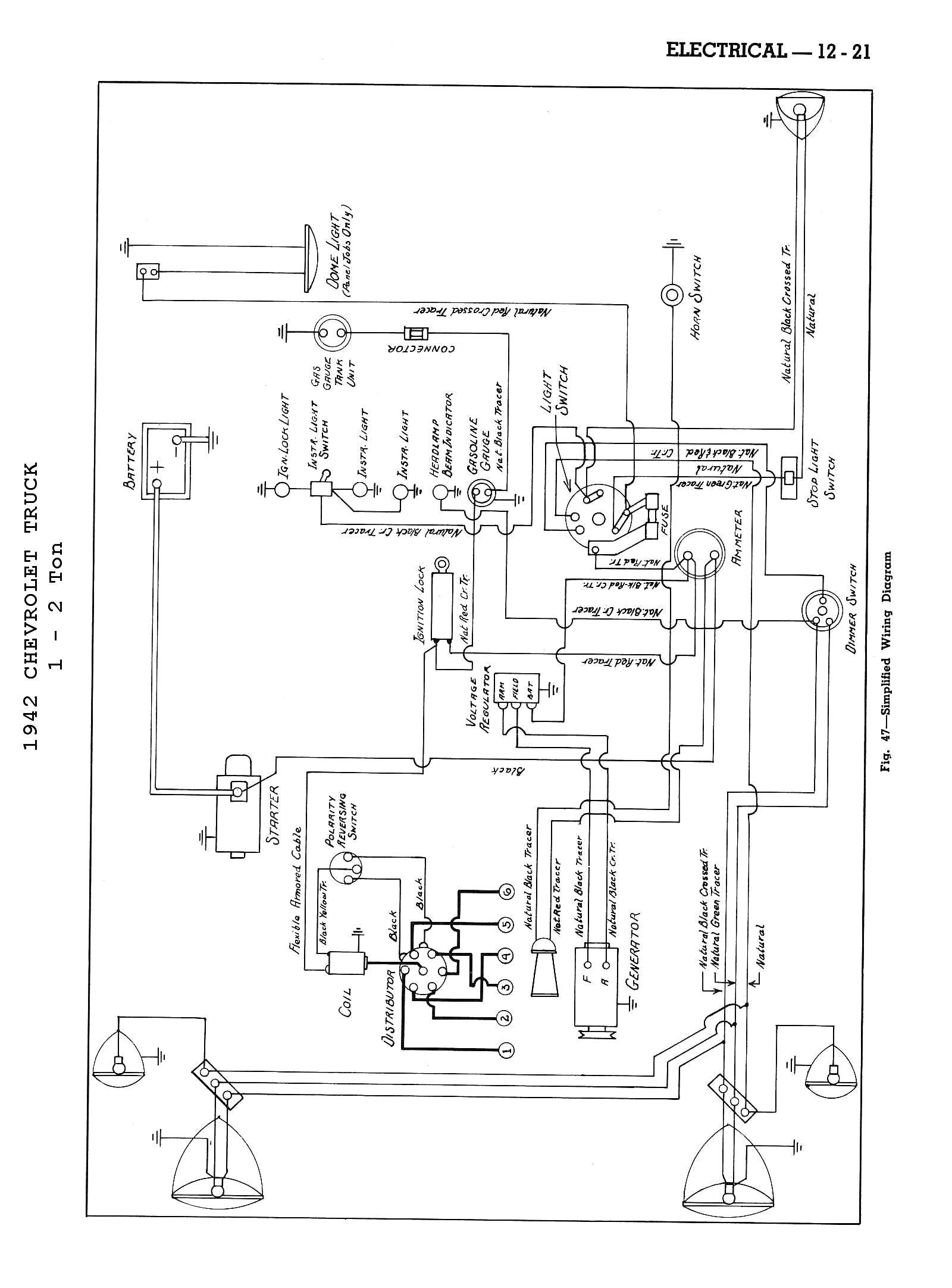 Jeep Gladiator Wiring Diagram