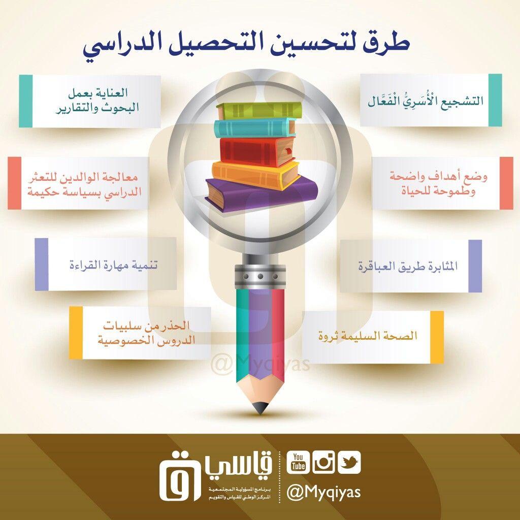 تحسين التحصيل الدراسي Learning Websites Learning Issues Classroom Writing Center