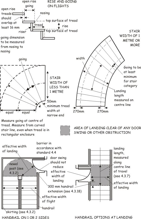 Stair Tread Minimum Height   ค้นหาด้วย Google