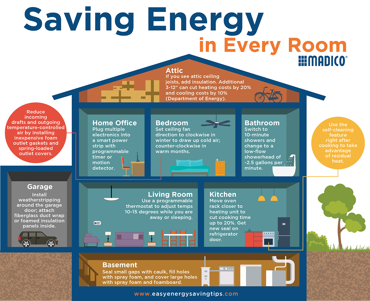 Easy Energy Saving Tips | Infographics | Pinterest