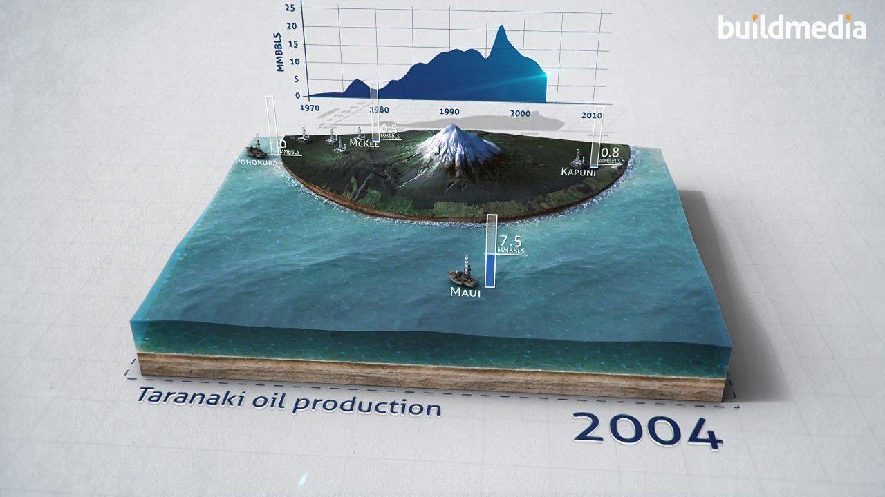 New Zealand Petroleum Industry Showcase on Vimeo