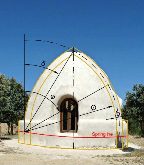 Earth Dome Homes: Earth Bag Homes, Dome House